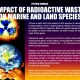 !Impact of radioactive waste on land and marine species by Pritvik Sinhadc FINAL book_Page_02